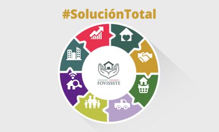 Programa De Reestructuracion Crediticia Solucion Total Idiom Es