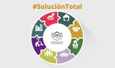 Solución Total es un programa para reestructurar los créditos cofinanciados otorgados entre 1987 y 1997.