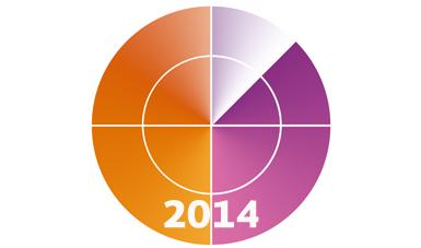 Resultados del Programa Agenda para el Desarrollo Municipal 2014