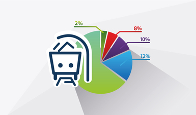 Minería / Estadísticas y estudios del sector