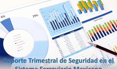 Reporte Trimestral de Seguridad en el Sistema Ferroviario Mexicano, 1er trimestre 2017