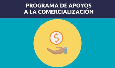 Diseño de imagen con una mano y un signo de pesos, en relación al programa de apoyos a la comercialización