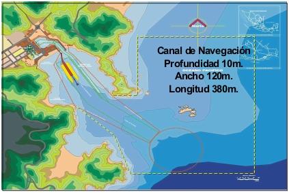Mapa del Puerto Bahías de Huatulco
