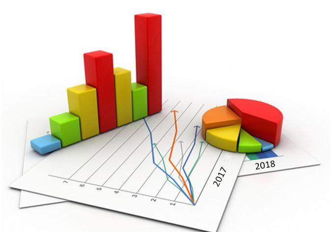 imagen de un gráfico de barras y un gráfico de pastel