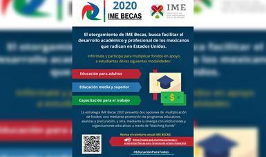 IME BECAS 2020