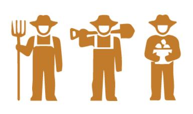Programa de Productividad Rural
