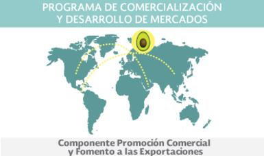 Componente Promoción Comercial y Fomento a las Exportaciones