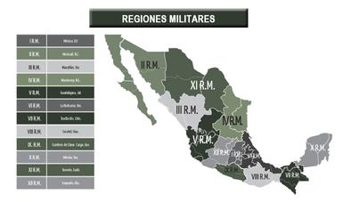 Regiones Militares.