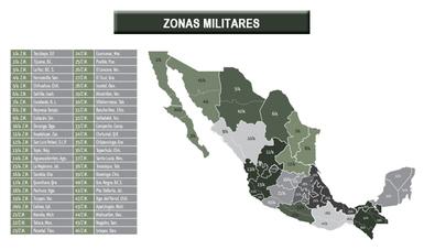 Zonas Militares.