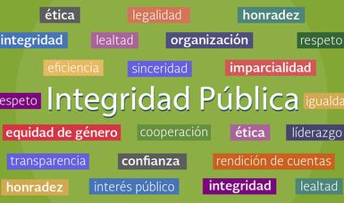 Imagen dónde se muestra al centro las palabras Integridad Pública y alrededor muchas palabras como honradez, ética, legalidad, lealtad, organización, respeto, confianza, transparencia, eficiencia y rendición de cuentas.