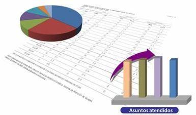 Estadística Institucional