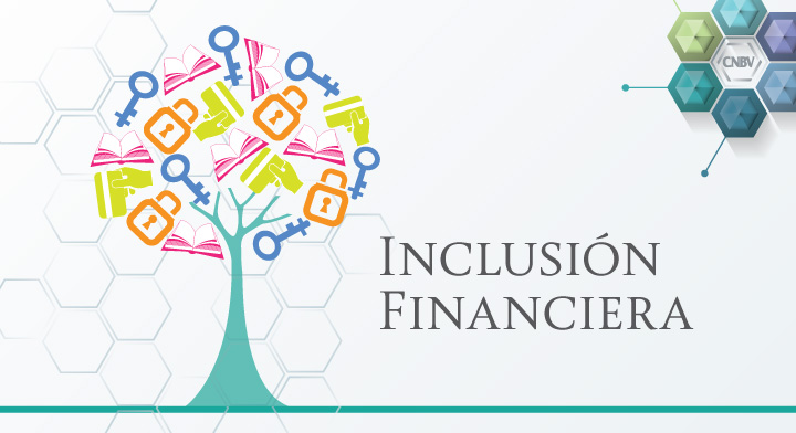 Inclusión Financiera