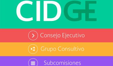 Palabra CIDGE sobre fondo verde, Consejo Ejecutivo sobre fondo naranja, Grupo Consultivo sobre fondo amarillo y Subcomisiones sobre fondo morado.