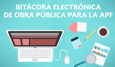 Computadora y a un lado una calculadora, una hoja con gráficas, encima una lupa y a un lado una taza con café, un lápiz y dos papeles