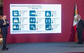 Conferencia de prensa del presidente Andrés Manuel López Obrador del 18 de septiembre de 2020