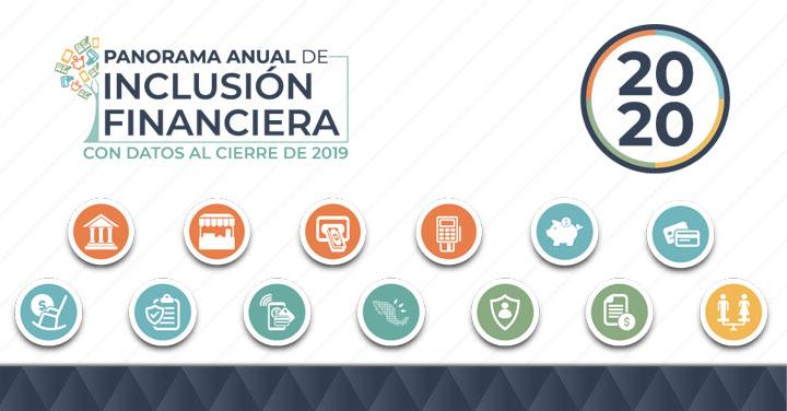 Panorama Anual de Inclusión Financiera 2020