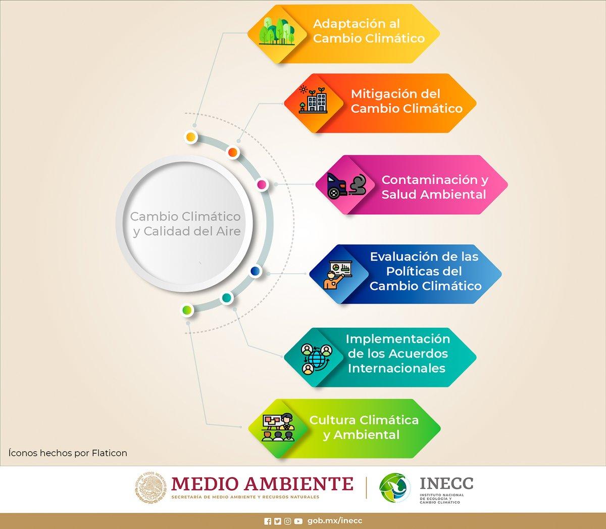 El Instituto Nacional de Ecología y Cambio Climático, invita a profesionistas mexicanos/as y extranjeros/as con grado de Doctor/a, a realizar una estancia posdoctoral en el Instituto.