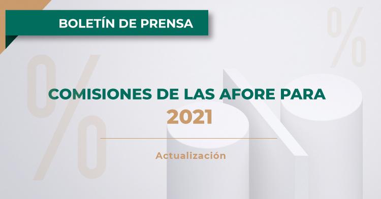 Se autoriza la comisión de AFORE COPPEL para 2021