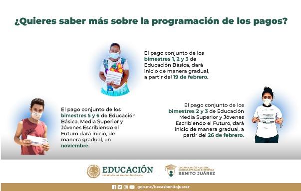 Conoce el calendario de pagos de las Becas Benito Juárez para 2021. Sigue leyendo.
