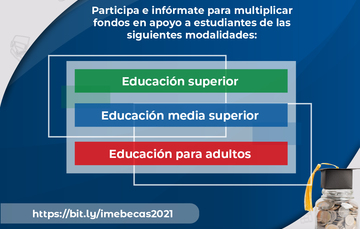 IME Becas 2021