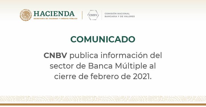 Información estadística del sector de Banca Múltiple al cierre de febrero de 2021