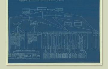 """Para conmemorar un año más de esta importante conmemoración, la Mapoteca Manuel Orozco y Berra presenta esta imagen titulada: """"Diagrama de la organización de la Secretaría de Guerra y Marina""""."""