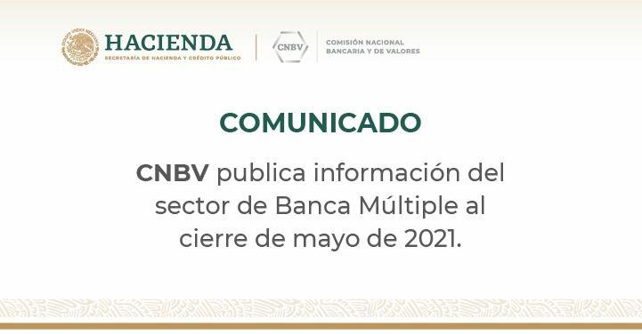Información estadística del sector de Banca Múltiple al cierre de mayo de 2021