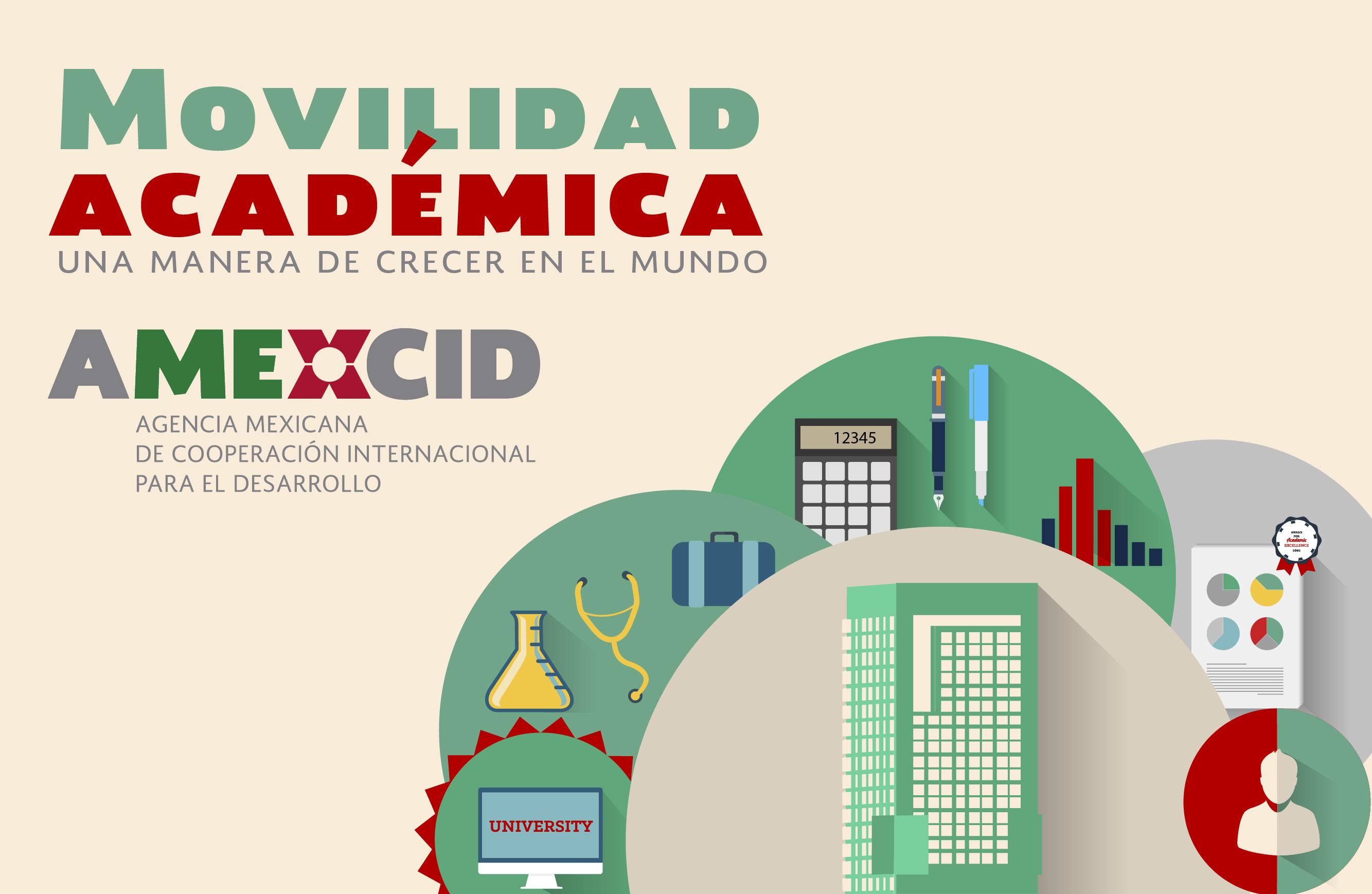 Movilidad Acad Mica Una Manera De Crecer En El Mundo Secretar A De Relaciones Exteriores