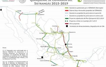 Mapa Sistrangas