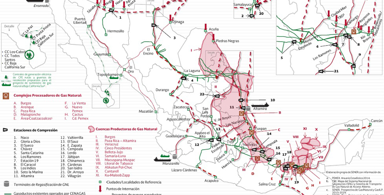 Mapa Infraestructura Nacional De Gas Natural 2016 Secretaría