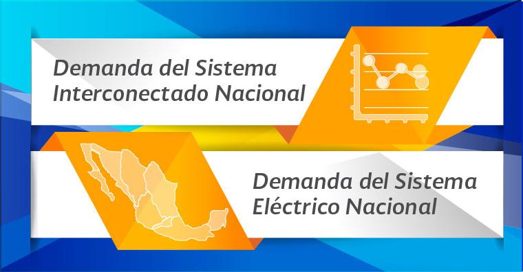 Demanda del Sistema Interconectado Nacional y Demanda del Sistema Eléctrico Nacional