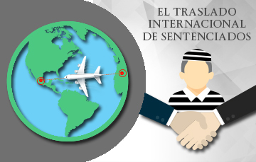 El Traslado Internacional De Sentenciados