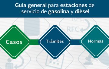 Estaciones de servicio de gasolina.