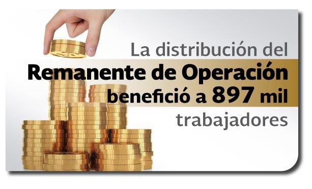 Beneficio para cuentahabientes PENSIONISSSTE