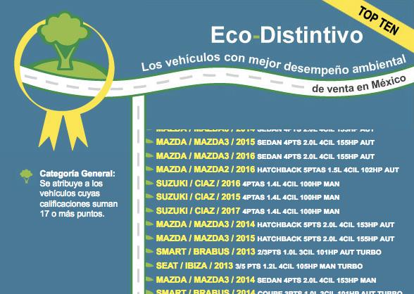 Visita el sitio de Ecovehículos