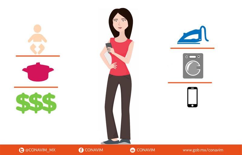 Al interior de los hogares las labores domésticas y de cuidados aportaron el equivalente al 36.2% del gasto de consumo final realizado por las familias durante 2015.