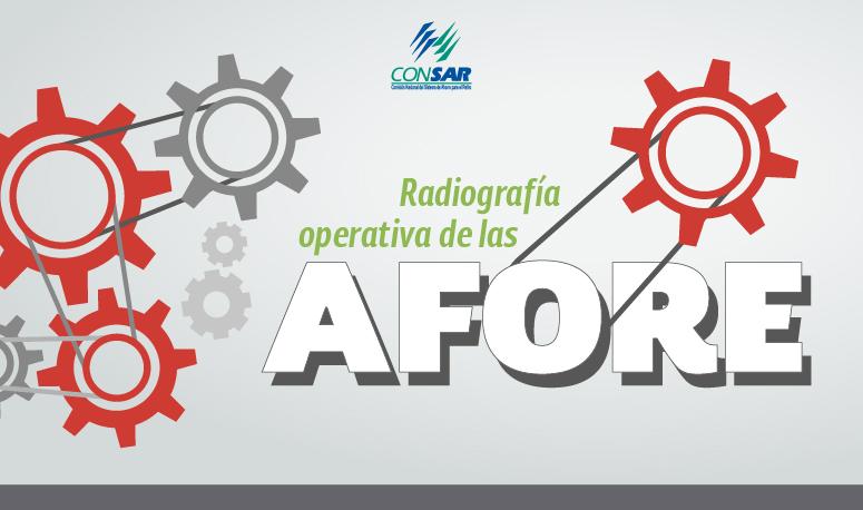 Radiografía operativa de las AFORE.