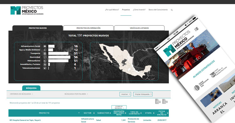 Nace proyectos m xico una plataforma en internet que for Bancoexterior internet e24