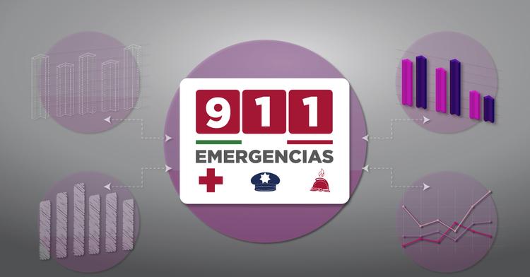 Estadísticas de llamadas de emergencia 9-1-1