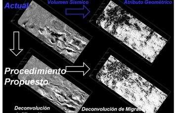 Asistencia técnica y desarrollo de tecnología en sismología de exploración