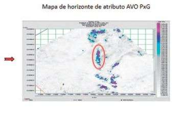 Estudios de AVO, inversión y atributos sísmicos