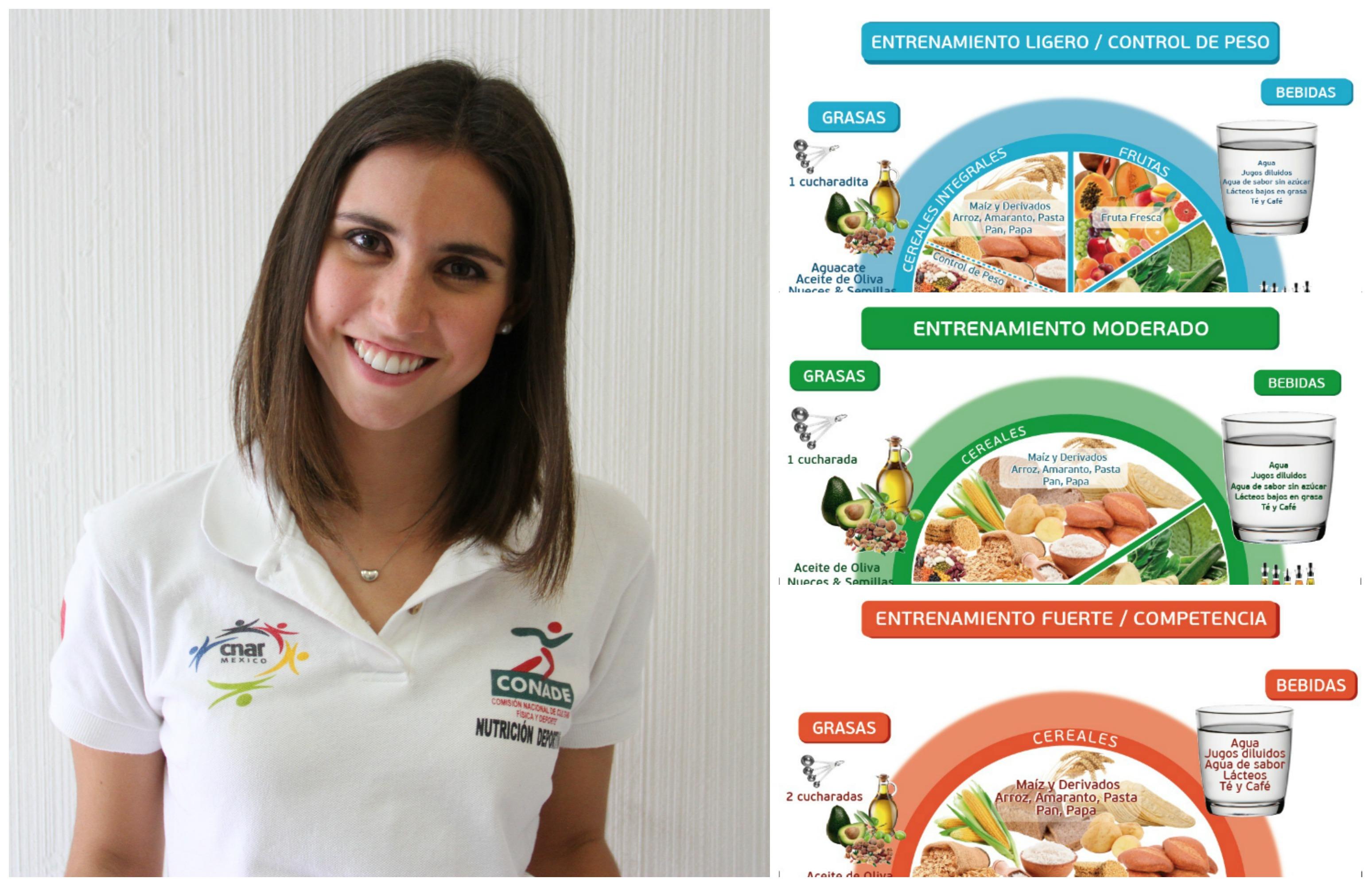 ¿qué es un buen plan de nutrición?