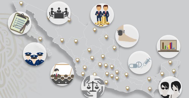 Consolidación del Sistema de Justicia Penal