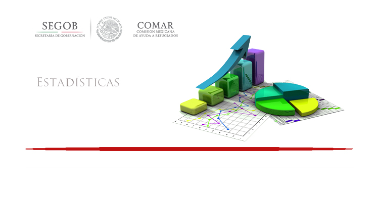 Estadísticas COMAR 2013-2017
