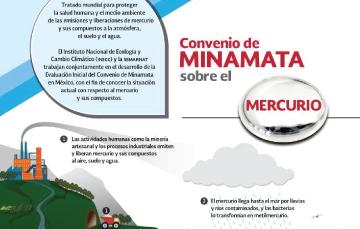Ciclo del Mercurio. El 16 de agosto entró en vigor el Convenio de Minamata sobre el mercurio.
