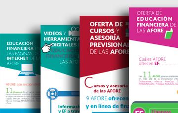 Censo de Educación Financiera de las AFORE 2017.