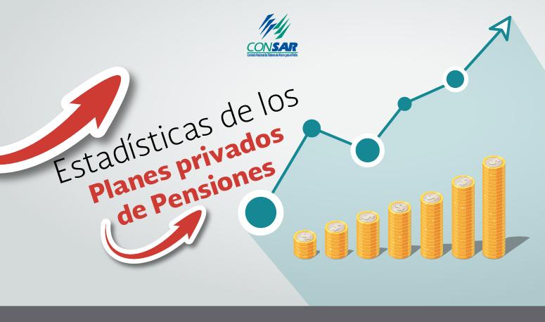 Reporte anual de Planes Privados de Pensiones 2017.