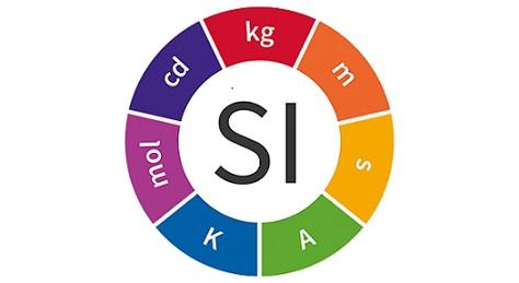 Requisito técnico más importante para avanzar en la redefinición del Sistema Internacional, no solo para la unidad de masa sino también para las de temperatura, corriente eléctrica y cantidad de sustancia
