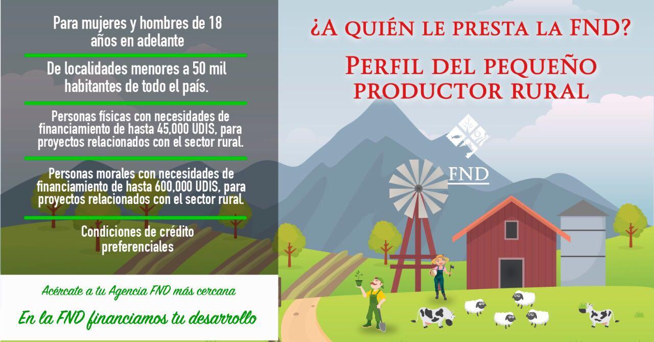 Perfil del Pequeño Productor Rural