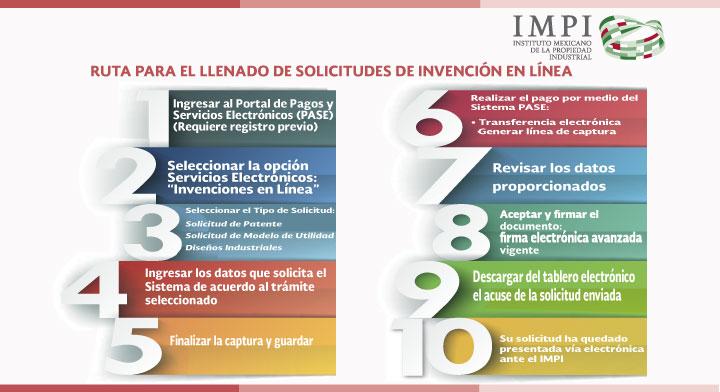 Servicios que ofrece el IMPI: ¿ya conoces Invenciones en Línea?